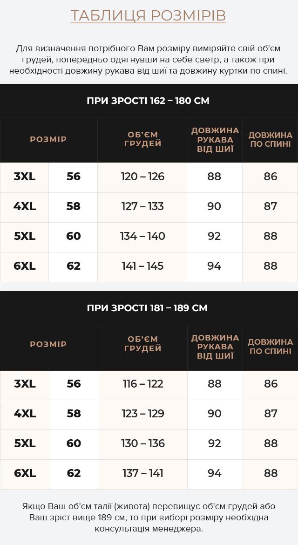 Таблиця розмірів Чоловіча зимова куртка великого розміру стильна графітова модель 2084