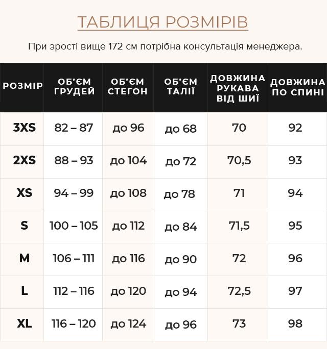 Таблиця розмірів Синя куртка люксова жіноча осінньо-весняна модель 68410