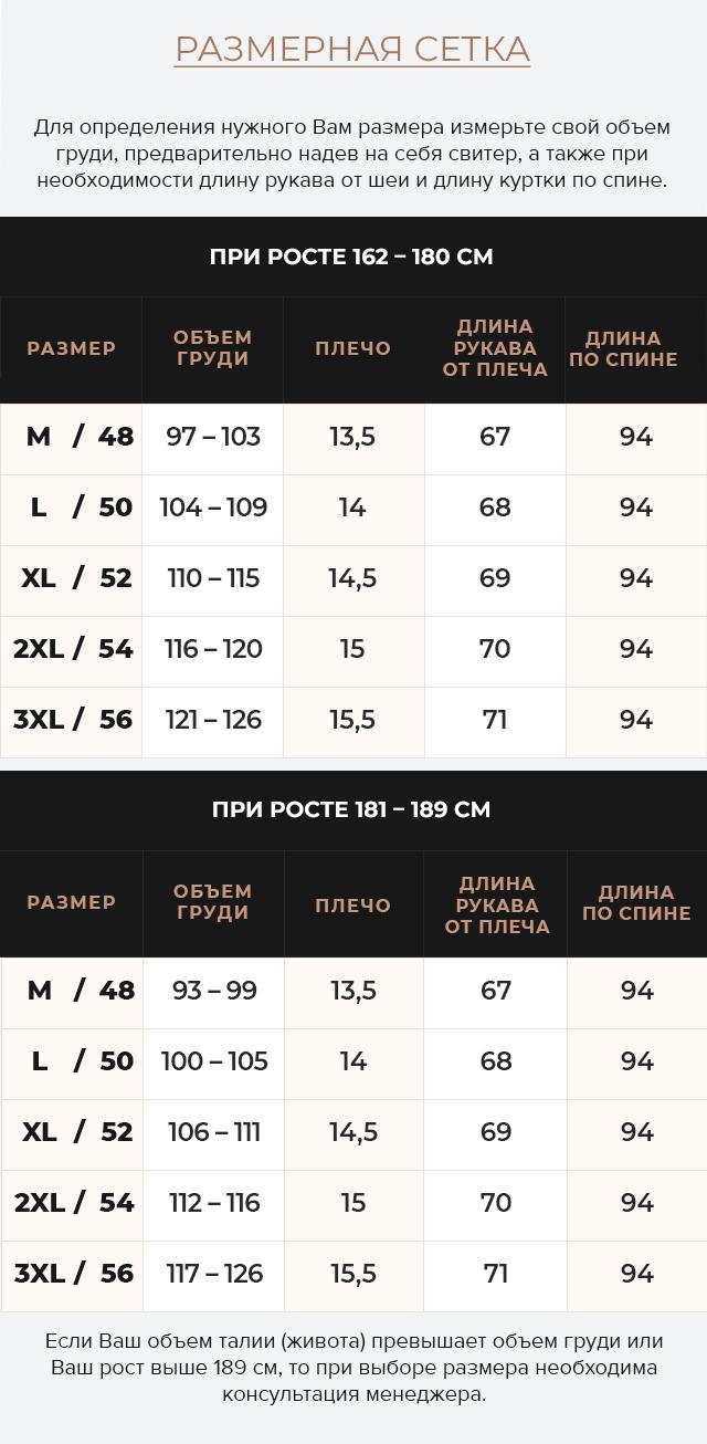 Таблица размеров Бирюзовая куртка мужская удобная модель 49032