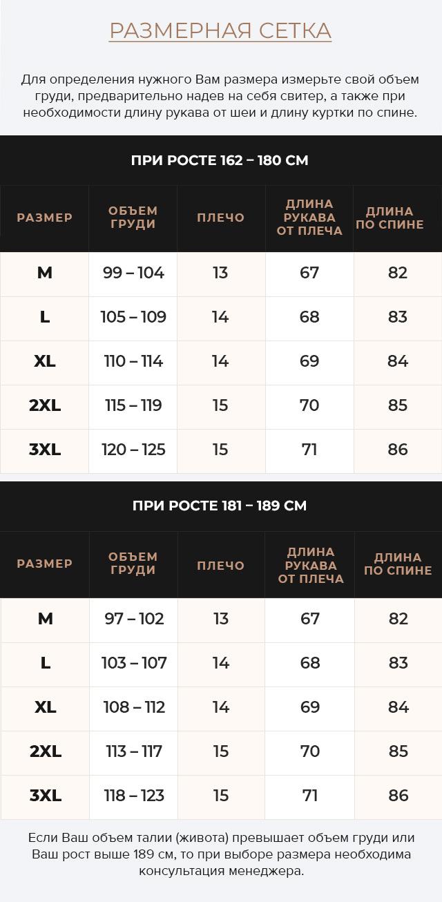 Таблица размеров Практичная куртка для мужчины на зиму красная модель 37485