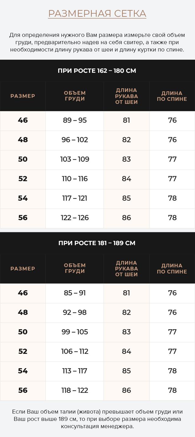Таблица размеров Черная куртка стильная мужская зимняя модель 26402