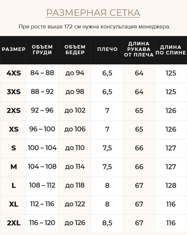 Таблица размеров Куртка тёплая изумрудная женская модель 46620
