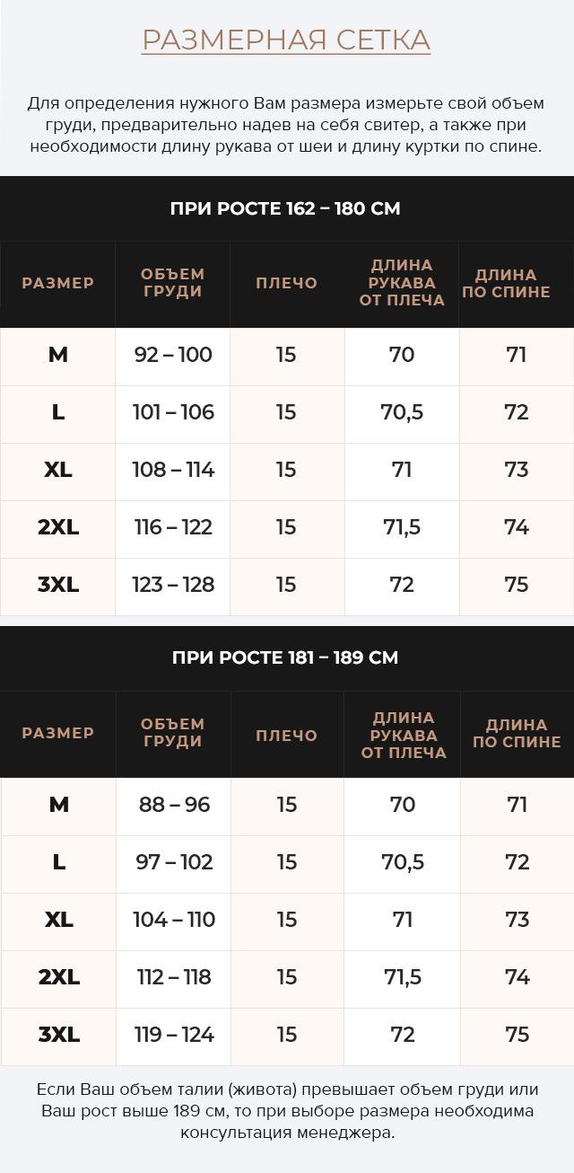 Таблица размеров Куртка – воздуховик зимний с карманами мужской цвет джинс модель 43520