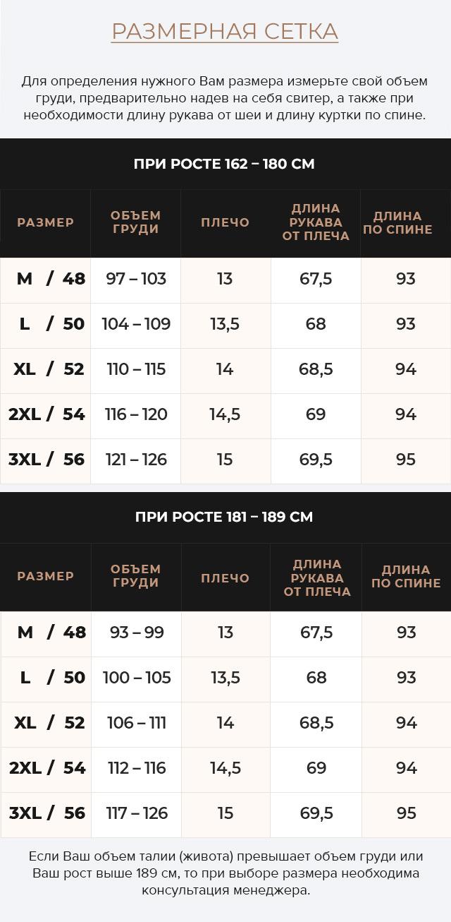 Таблица размеров Зимняя практичная куртка тёмно-синяя модель 49080