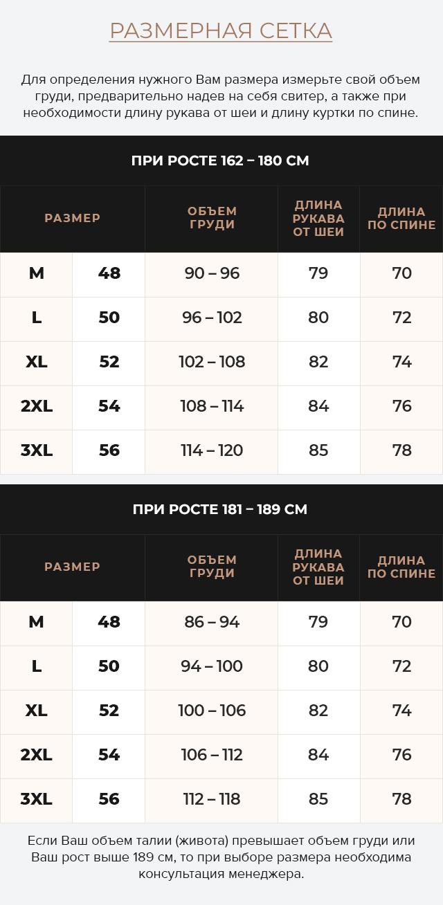 Таблица размеров Стеганая куртка зимняя мужская светло-синяя модель 2703