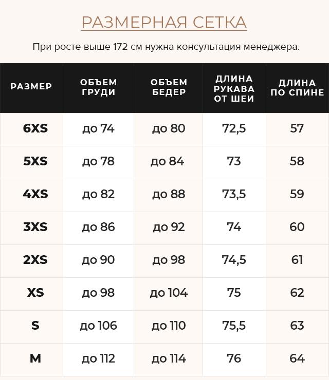Таблица размеров Модная куртка на девочку осенняя темно-синего цвета модель 22150